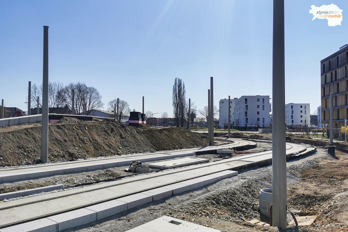 Reininghaus 15.03.2020
