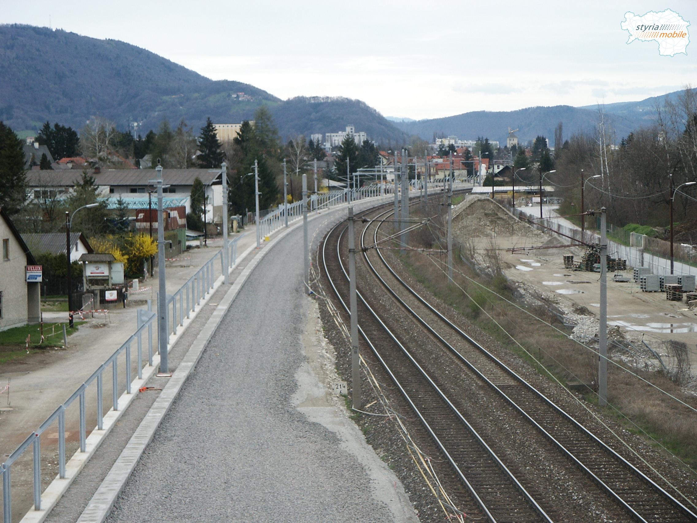 Bahnunterführung Ulmgasse